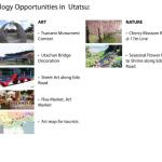 ACT Opportunities in Utatsu